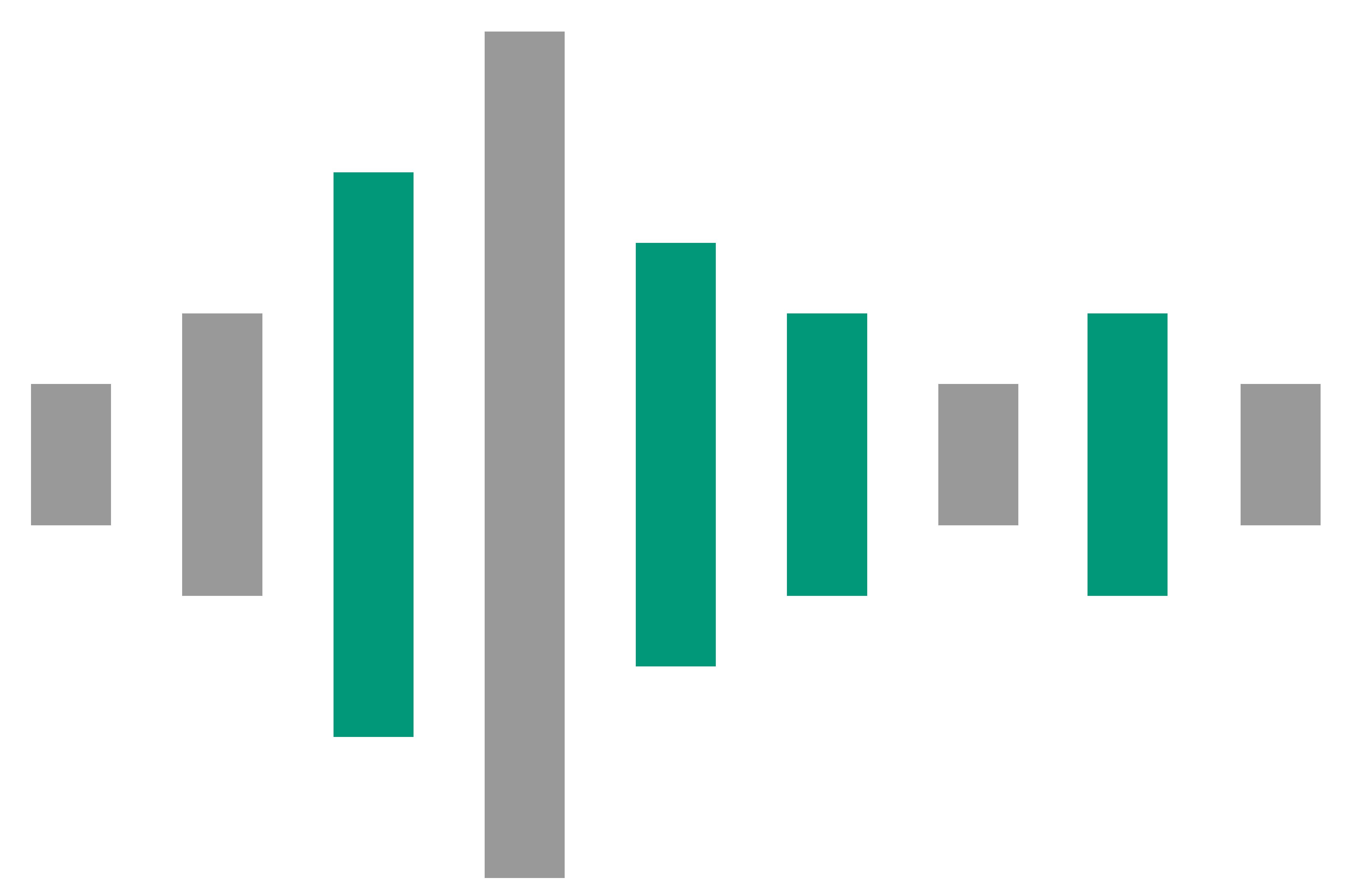 speaker-projekt